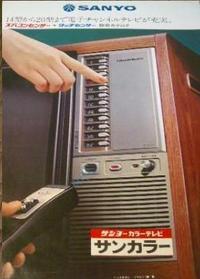 1977subacon